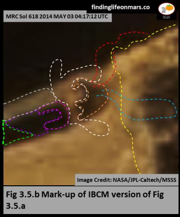 Fig 3.5.b R1