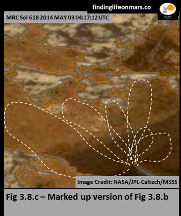 Fig 3.8.c R1
